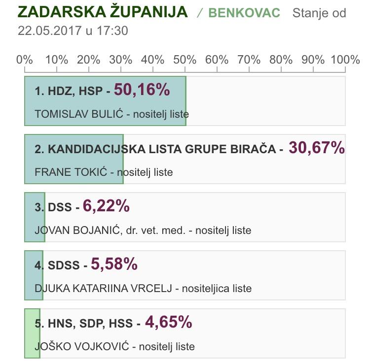 HSP_koalicija3