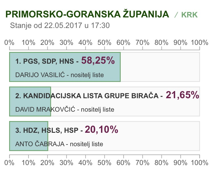 HSP_koalicija6