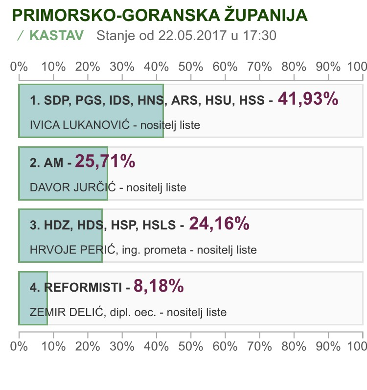 HSP_koalicija8